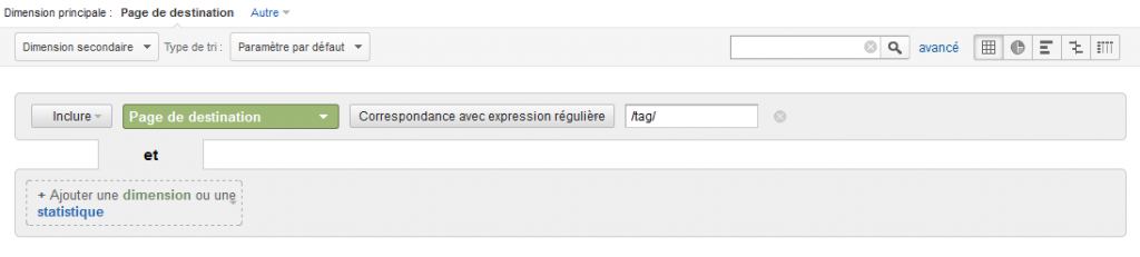 Page Tag WordPress